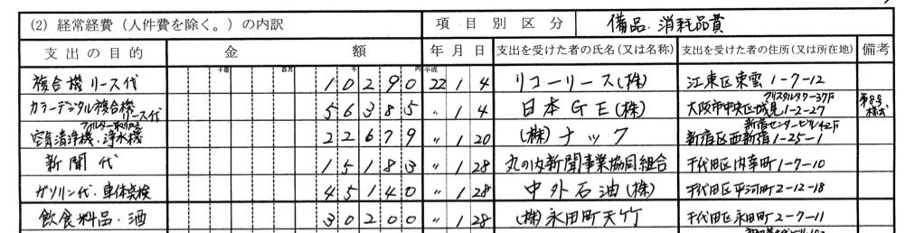 竹下亘 - ウィキまとめ ウィキまとめ Menu 案内 メインページ最近の更新新しいページを作る